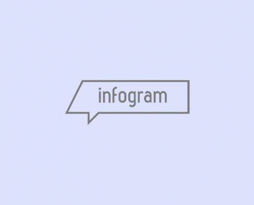infogram-wp-logo